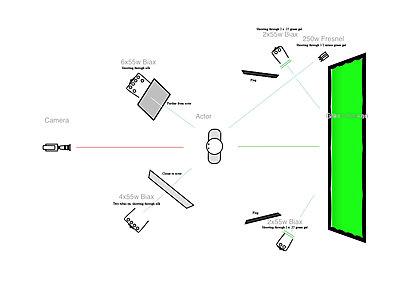 What do I need to do a proper GreenScreen?-temp-green-screen.jpg