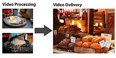 Gh5 firmware 2,0-video-processing.jpg