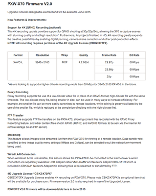 Latest Upgrade Date for the  SONY X-70-pxw-70-feb-24th-2015-info.png
