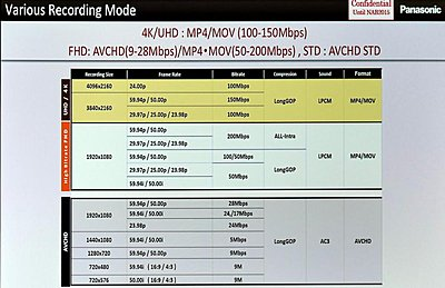 Sony X70 4K - Lowest bit rate in the industry!-dvx200-04.jpg