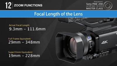 Sony AX100: 9,3 - 111,6 mm lens. Focal length (equivalent to 35 mm)?-z90-lens.png