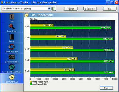 Transend CF faster than Kingston!-traxdata-32gb-233x.png