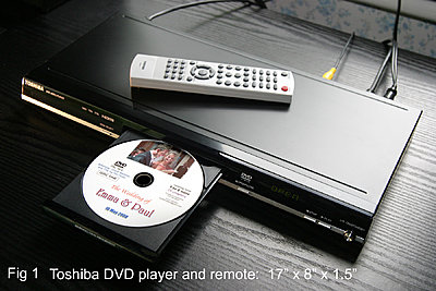 Upscaling DVD players-fig-1.jpg