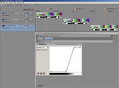 Should I buy an FS700 right now?-3_torture-s-curve-all-3-clips.jpg