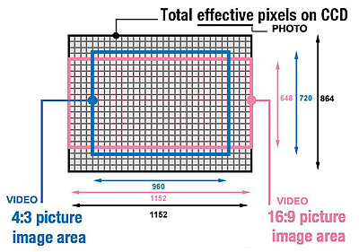 16:9 Real World Result with PD's and VX's-pdx10sensor.jpg