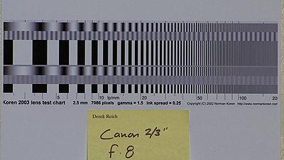 "2/3"" SD lens on EX3-canon2.jpg"