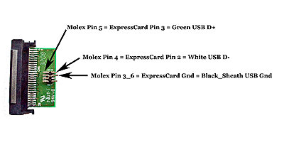 EX3 & Working Solid State Drive (SSD)-exposed-molex-pin-wiring-detail.jpg