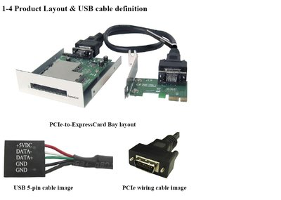 PCIe Expresscard Reader (Front Bay) for PC or MAC Desktop-pcie-expresscard-bay.bmp