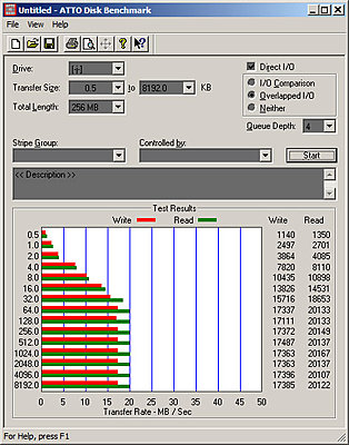 best 32 gig SDHC card ?-patriot32gb.jpg