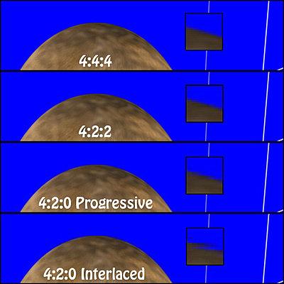 4.2.2. versus 4.2.0-chroma-examples-upsampled.jpg