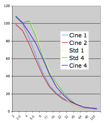 CineGama curves-picture-6.png