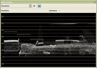 abrupt highlights clipping-dusk-scopes.jpg