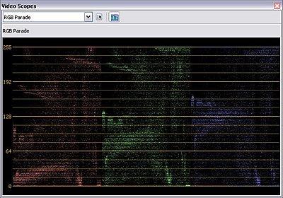 abrupt highlights clipping-std1-knee95-rgb-parade.jpg