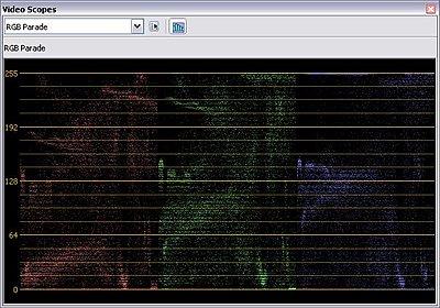 abrupt highlights clipping-std1-knee95-cced-rgb-parade.jpg