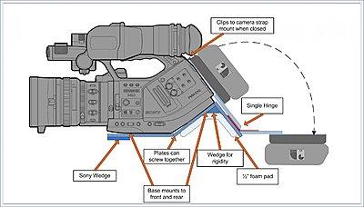 PMW-EX3 Base Plate-shoulder-mount.jpg