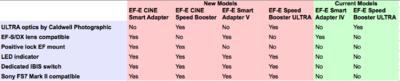 Metabones Mark IV with FS7 mark II-ef-e_cine_matrix.png