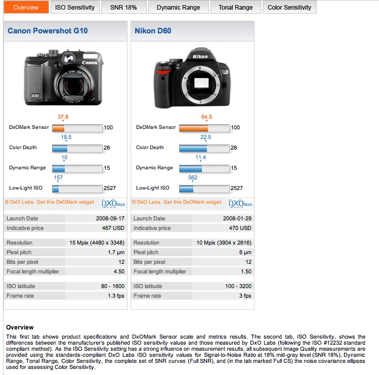 canon powershot g10 or nikon d60 at dvinfo net rh dvinfo net nikon d60 manual pdf nikon d60 manual focus