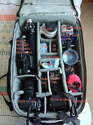 type of bags you use for DSLR equipment-bag.jpg