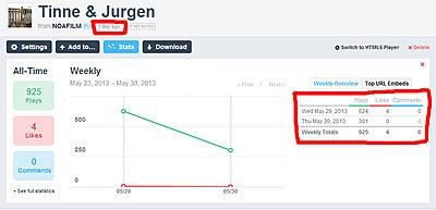 managing social media-jurgen_tine_stats.jpg