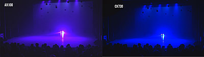 shooting dance recitals with a 4k camera-blue.jpg