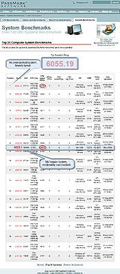 I5 or I7-top-20-passmark.jpg