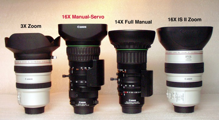 The Canon XL Lens Family.