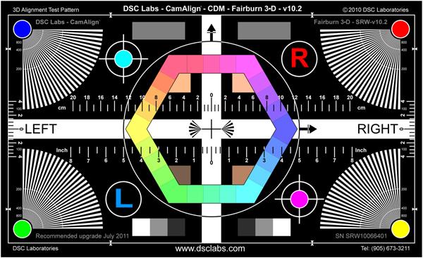 Fairburn 3-D Chart