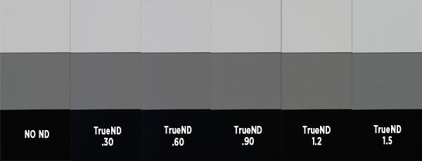 TrueND hue comparison
