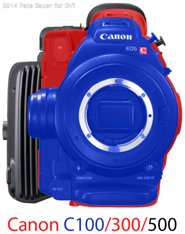 Canon Cinema EOS Camera size