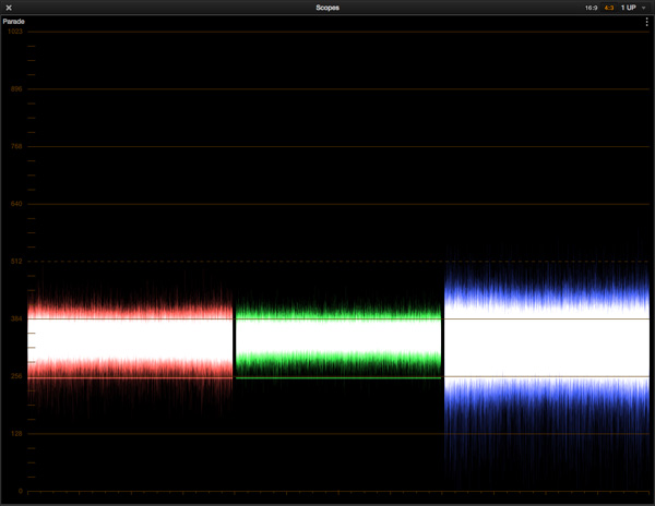 4100K, or midway between tungsten and daylight. Blue is less noisy, red is a little noisier.