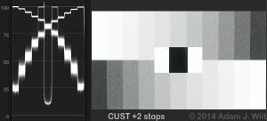 CDMh7Cust