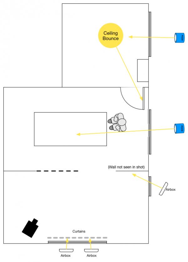 FS7 One Light Diagram