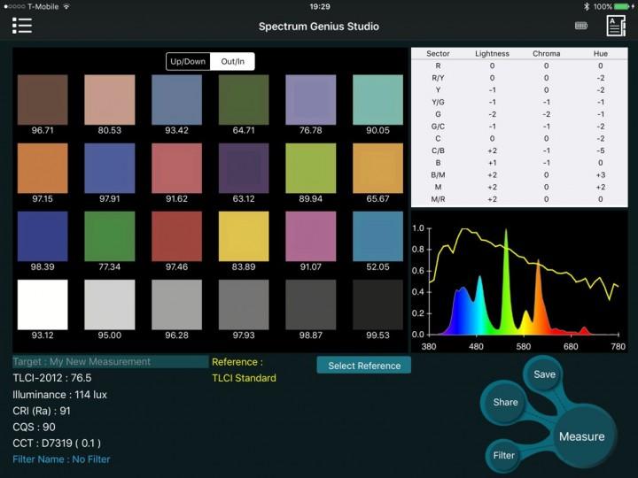 Spectrum Genius Studio