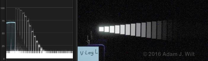 V-Log L with the VariCam 35 LUT and shadows stretched