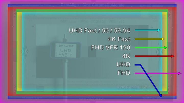 DVX200-FrameSizes