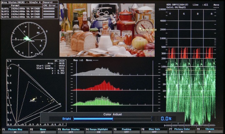 Astro's HDR 'scopes