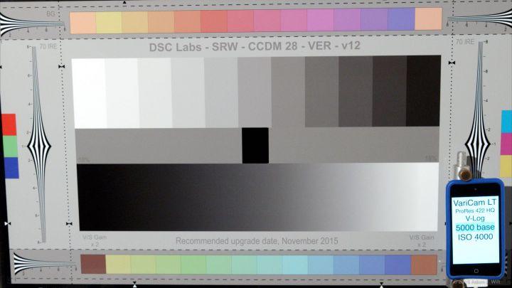 ISO 4000, base ISO 5000